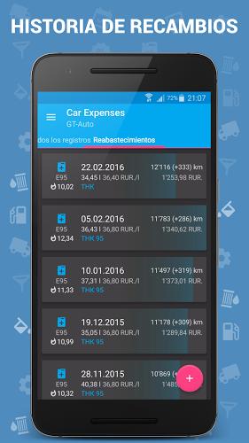Costos del Coche – Car Expenses 3