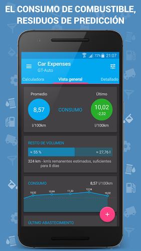 Costos del Coche – Car Expenses 4