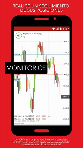 IG Trading – CFDs y FX 3
