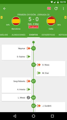 Resultados de Fútbol 2