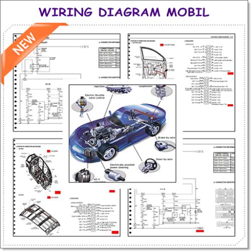 Wiring Diagram Mobil 1