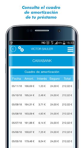 CaixaBank Consumer Finance 2