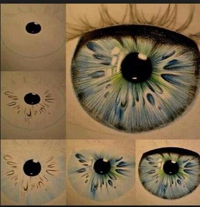 Cómo dibujar el ojo 1