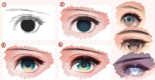 Cómo dibujar el ojo 3