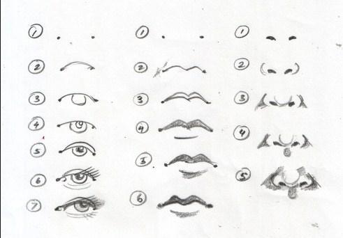 Cómo dibujar el ojo 5