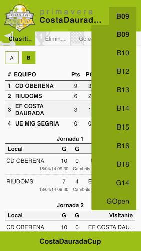 CostaDauradaCup 5