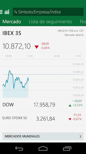 MSN Dinero: Bolsa y Noticias 2