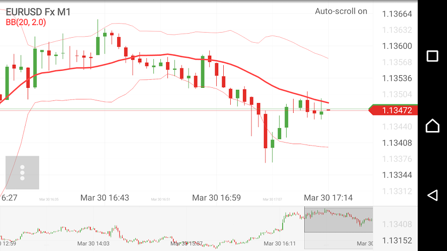 xStation – Forex & CFD Trading 3