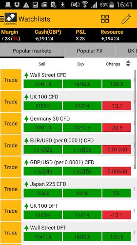 Tradefair 2