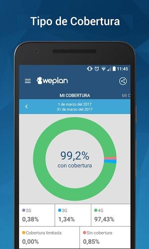 Weplan: Consumo datos y voz 3